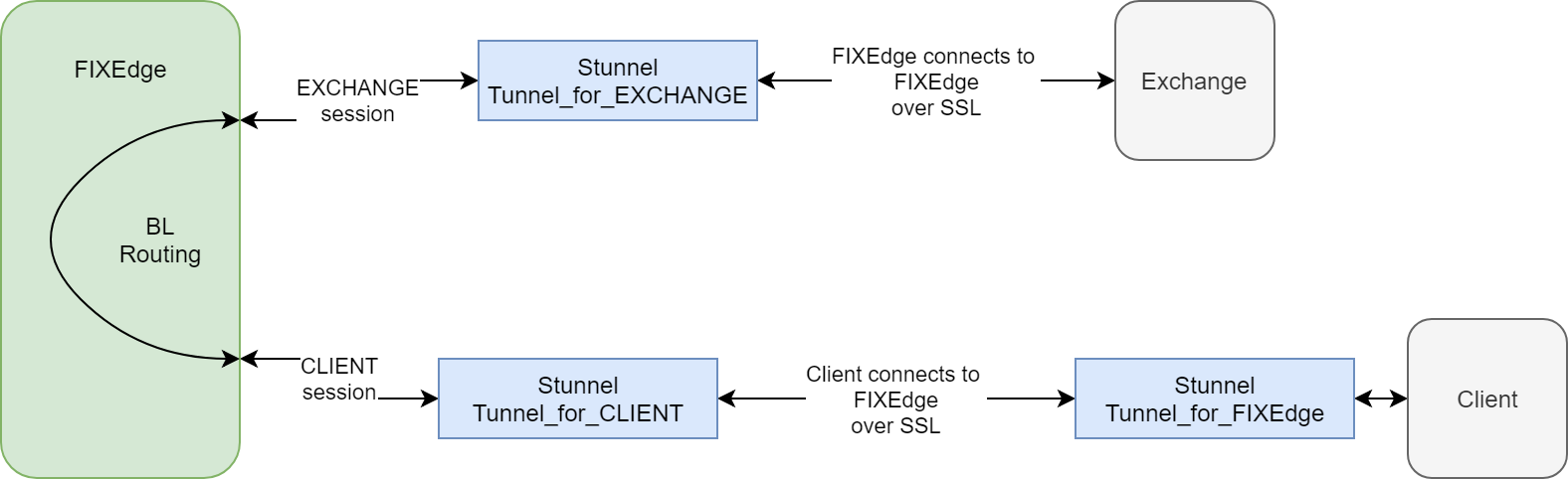 Confluence Mobile Fix Products Knowledge Base